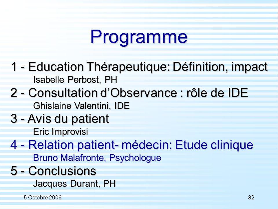 5 Octobre 200682 Programme 1 - Education Thérapeutique: Définition, impact Isabelle Perbost, PH 2 - Consultation d'Observance : rôle de IDE Ghislaine