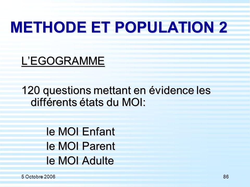 5 Octobre 200686 METHODE ET POPULATION 2 L'EGOGRAMME 120 questions mettant en évidence les différents états du MOI: le MOI Enfant le MOI Parent le MOI