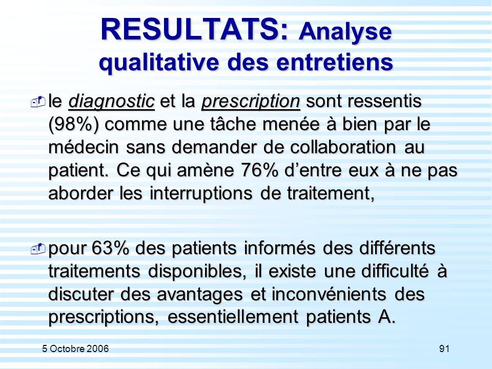 5 Octobre 200691 RESULTATS: Analyse qualitative des entretiens  le diagnostic et la prescription sont ressentis (98%) comme une tâche menée à bien pa