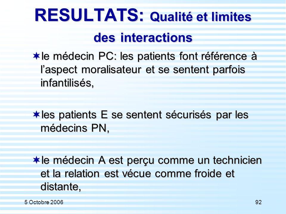 5 Octobre 200692 RESULTATS: Qualité et limites des interactions  le médecin PC: les patients font référence à l'aspect moralisateur et se sentent par