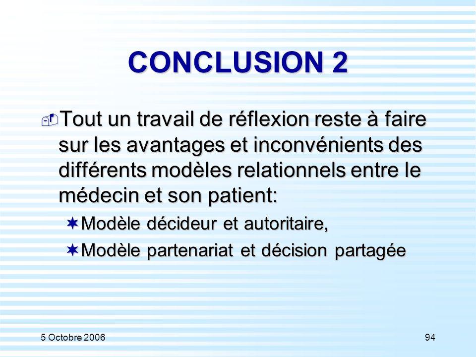5 Octobre 200694 CONCLUSION 2  Tout un travail de réflexion reste à faire sur les avantages et inconvénients des différents modèles relationnels entr