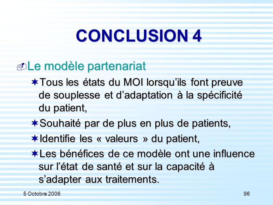5 Octobre 200696 CONCLUSION 4 CONCLUSION 4  Le modèle partenariat  Tous les états du MOI lorsqu'ils font preuve de souplesse et d'adaptation à la sp