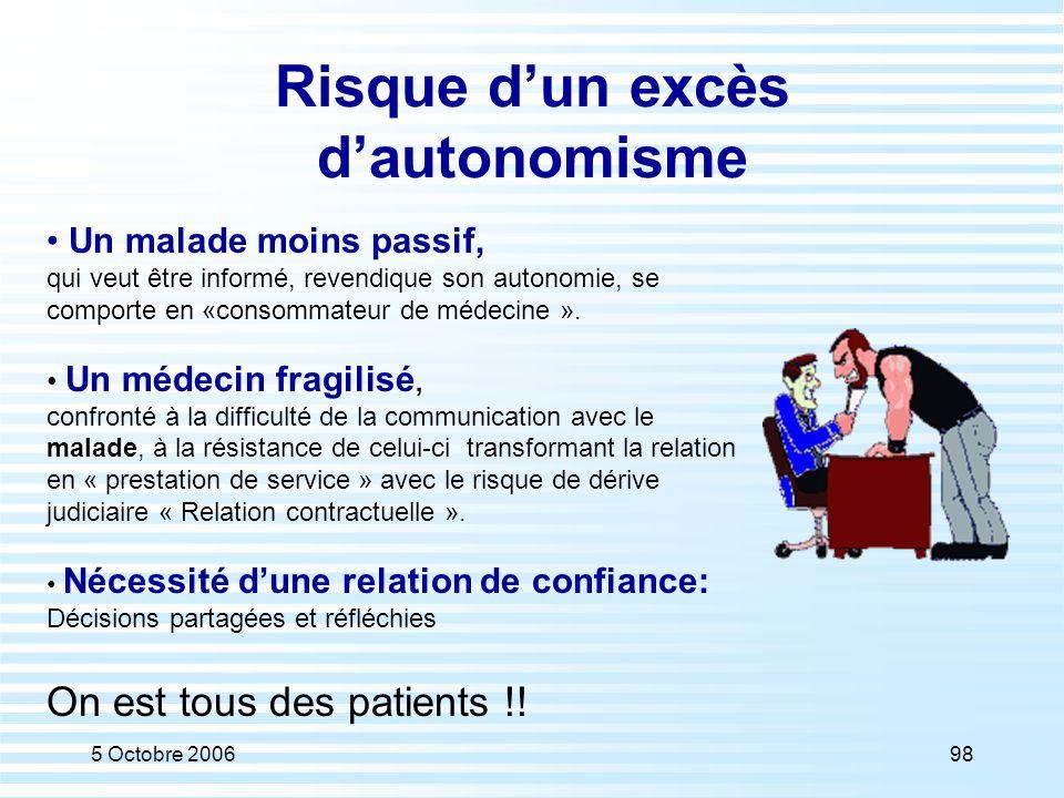 5 Octobre 200698 Risque d'un excès d'autonomisme Un malade moins passif, qui veut être informé, revendique son autonomie, se comporte en «consommateur