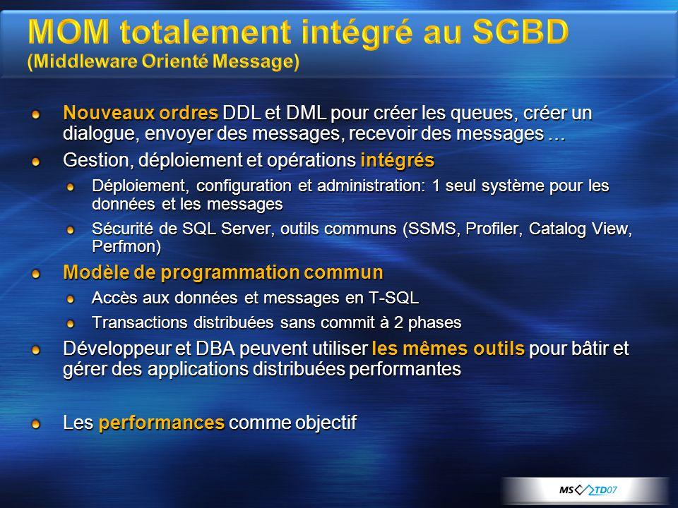 Nouveaux ordres DDL et DML pour créer les queues, créer un dialogue, envoyer des messages, recevoir des messages … Gestion, déploiement et opérations intégrés Déploiement, configuration et administration: 1 seul système pour les données et les messages Sécurité de SQL Server, outils communs (SSMS, Profiler, Catalog View, Perfmon) Modèle de programmation commun Accès aux données et messages en T-SQL Transactions distribuées sans commit à 2 phases Développeur et DBA peuvent utiliser les mêmes outils pour bâtir et gérer des applications distribuées performantes Les performances comme objectif