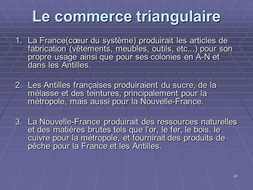 Le commerce triangulaire 1.La France(cœur du système) produirait les articles de fabrication (vêtements, meubles, outils, etc...) pour son propre usage ainsi que pour ses colonies en A-N et dans les Antilles.