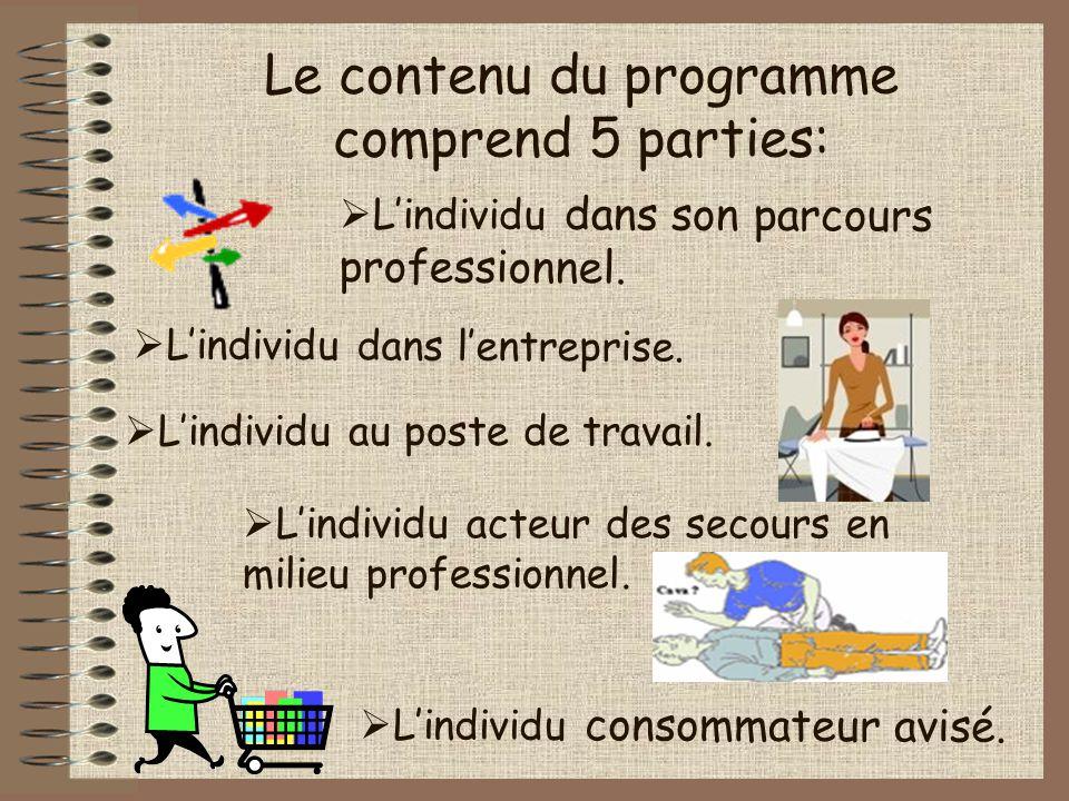 Le contenu du programme comprend 5 parties:  L'individu dans l'entreprise.  L'individu acteur des secours en milieu professionnel.  L'individu au p