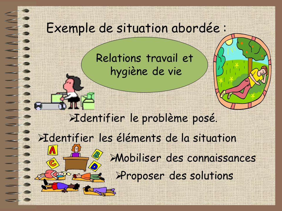 Exemple de situation abordée : Relations travail et hygiène de vie  Identifier le problème posé.  Identifier les éléments de la situation  Mobilise