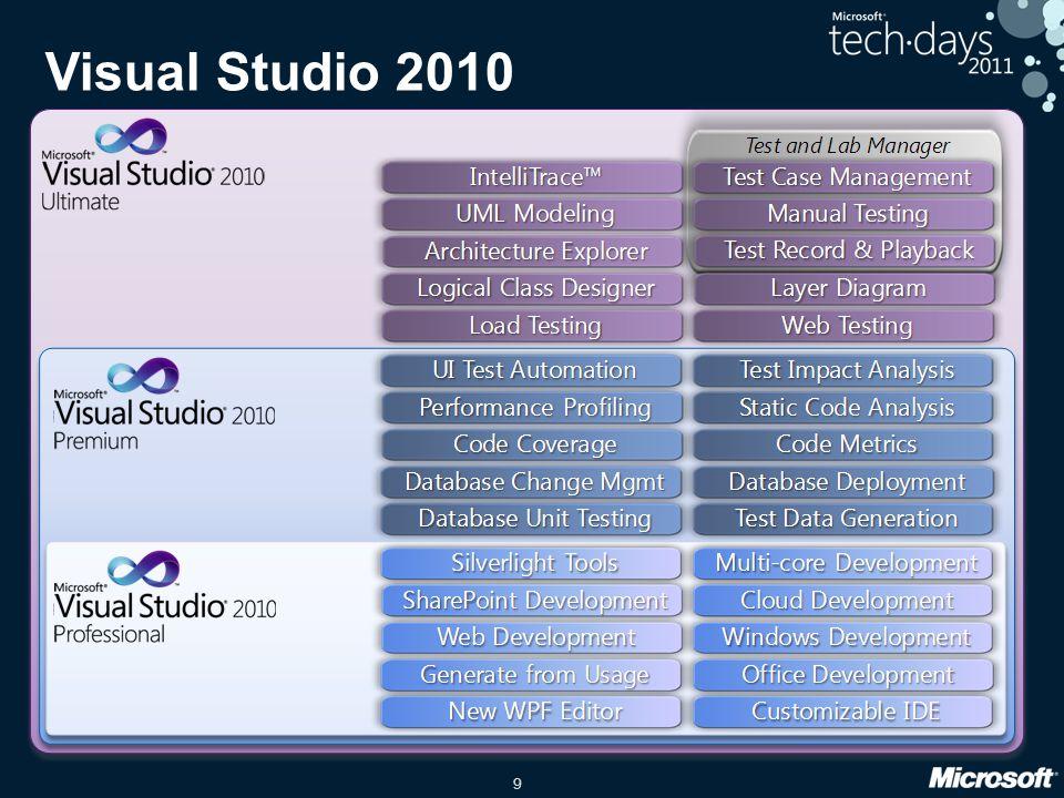 10 SharePoint et Visual Studio Modèles de projet et d'élément de projet en standard Des assistants : Simplification générale Mais gestion fine possible Facilite les bonnes pratiques: Organisation des éléments Automatisation du packaging Déploiement et activation Gain de temps et de productivité