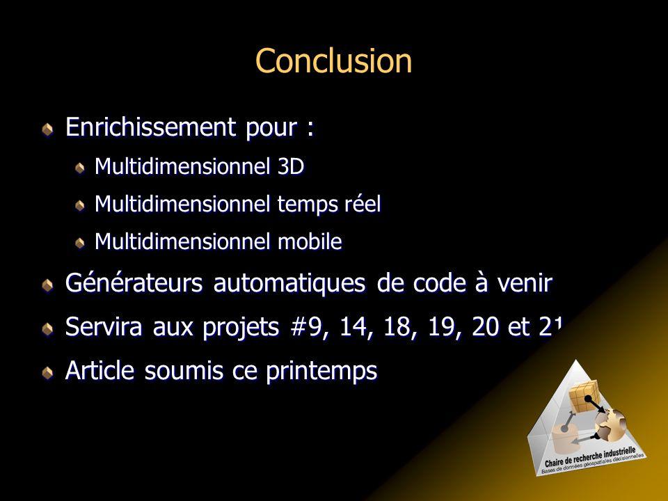 Conclusion Enrichissement pour : Multidimensionnel 3D Multidimensionnel temps réel Multidimensionnel mobile Générateurs automatiques de code à venir S