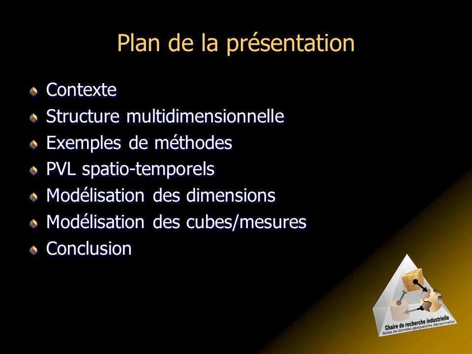 Plan de la présentation Contexte Structure multidimensionnelle Exemples de méthodes PVL spatio-temporels Modélisation des dimensions Modélisation des