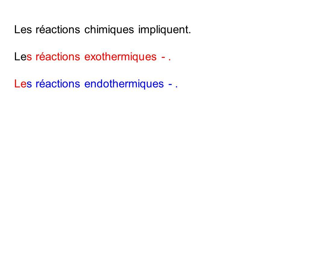 Les réactions chimiques impliquent. Les réactions exothermiques -. Les réactions endothermiques -.