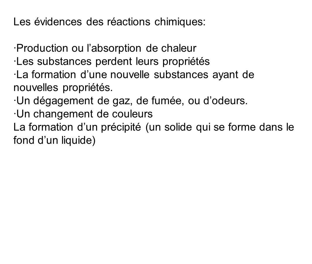 Les évidences des réactions chimiques: ·Production ou l'absorption de chaleur ·Les substances perdent leurs propriétés ·La formation d'une nouvelle su