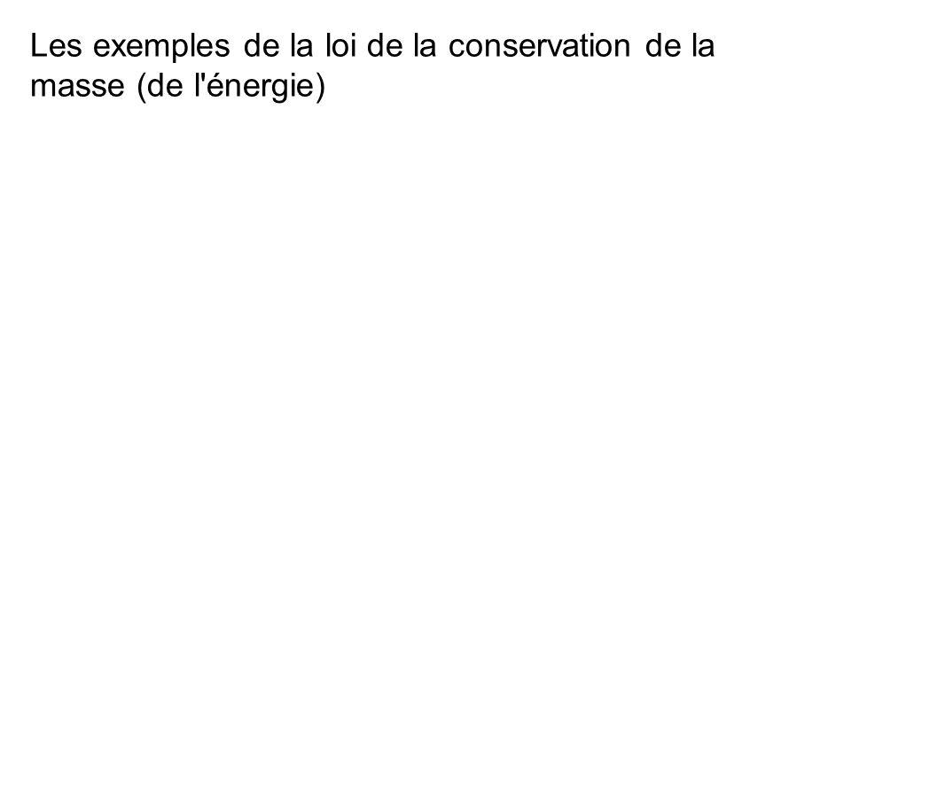 Les exemples de la loi de la conservation de la masse (de l'énergie)
