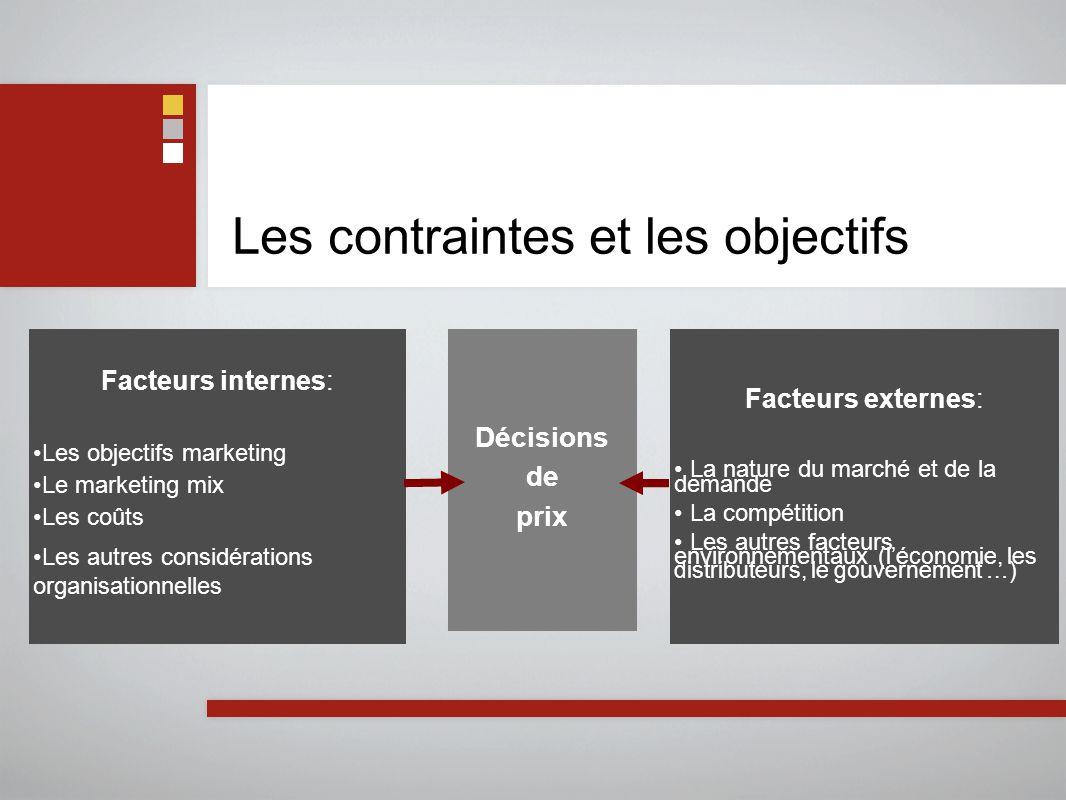 Les contraintes et les objectifs Facteurs internes: Les objectifs marketing Le marketing mix Les coûts Les autres considérations organisationnelles Dé