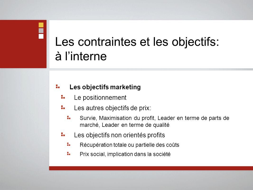 Les contraintes et les objectifs: à l'interne Les objectifs marketing Le positionnement Les autres objectifs de prix: Survie, Maximisation du profit,