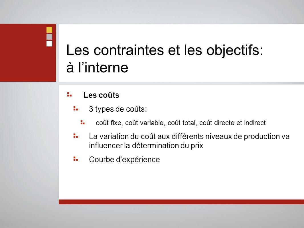 Les contraintes et les objectifs: à l'interne Les coûts 3 types de coûts: coût fixe, coût variable, coût total, coût directe et indirect La variation