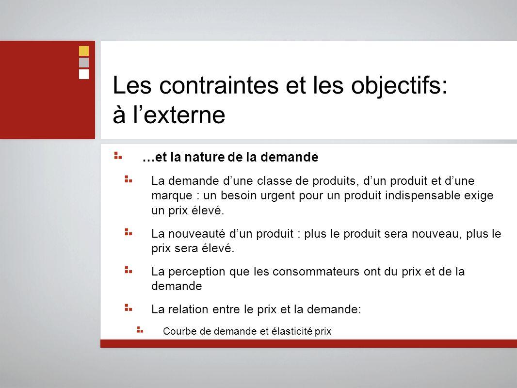 Les contraintes et les objectifs: à l'externe …et la nature de la demande La demande d'une classe de produits, d'un produit et d'une marque : un besoin urgent pour un produit indispensable exige un prix élevé.