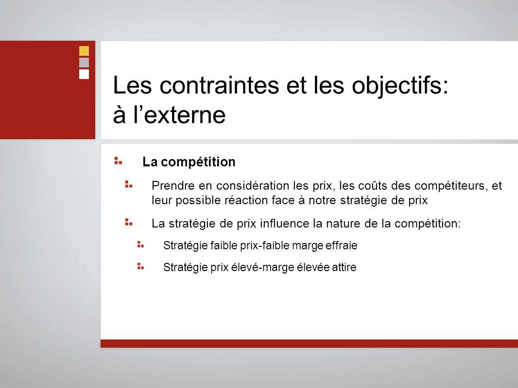 Les contraintes et les objectifs: à l'externe La compétition Prendre en considération les prix, les coûts des compétiteurs, et leur possible réaction