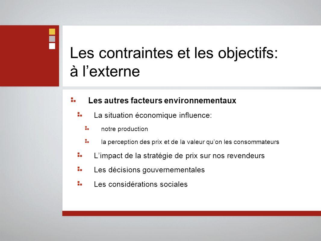 Les contraintes et les objectifs: à l'externe Les autres facteurs environnementaux La situation économique influence: notre production la perception d