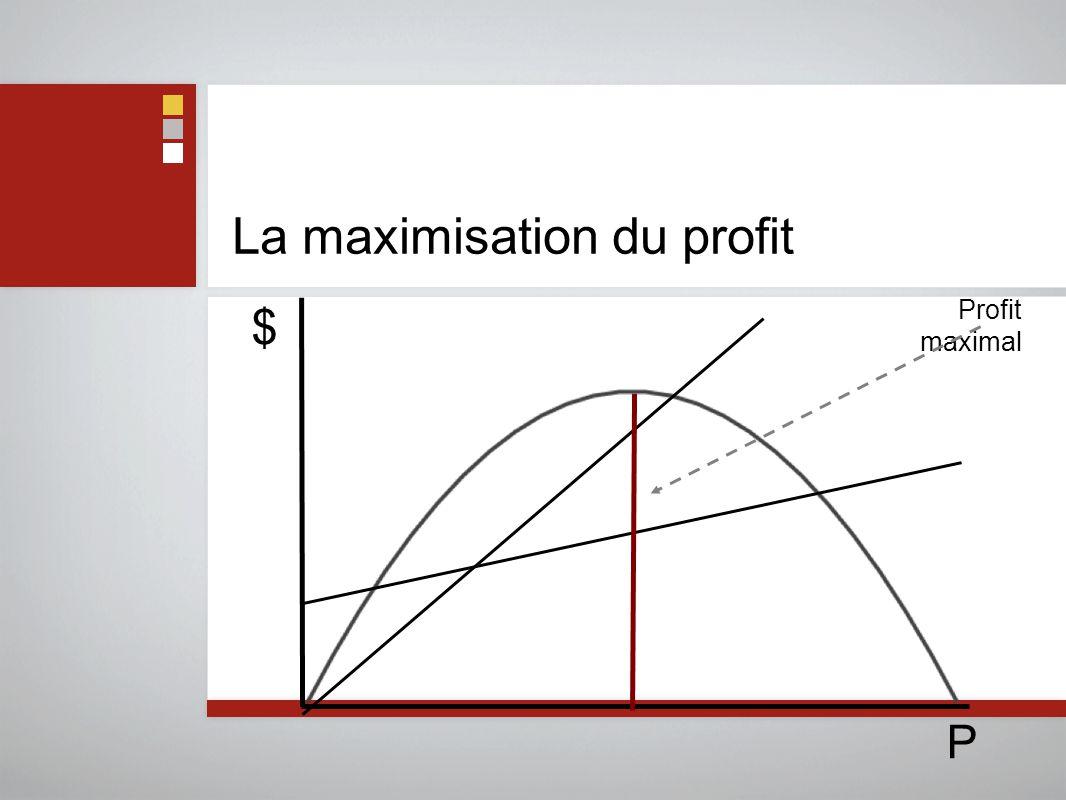 La maximisation du profit P $ Profit maximal