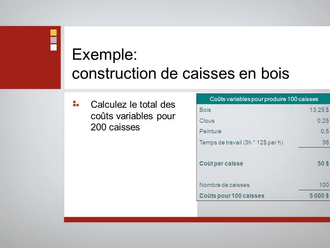 Exemple: construction de caisses en bois Calculez le total des coûts variables pour 200 caisses Coûts variables pour produire 100 caisses Bois13,25 $