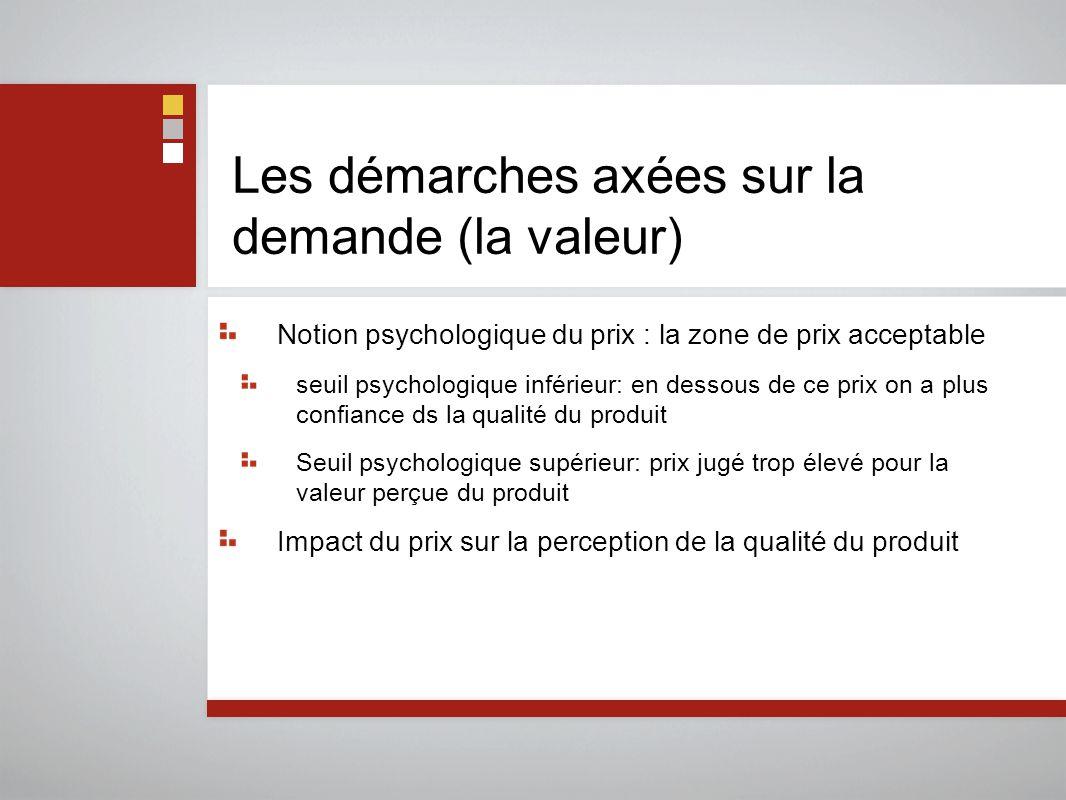 Les démarches axées sur la demande (la valeur) Notion psychologique du prix : la zone de prix acceptable seuil psychologique inférieur: en dessous de