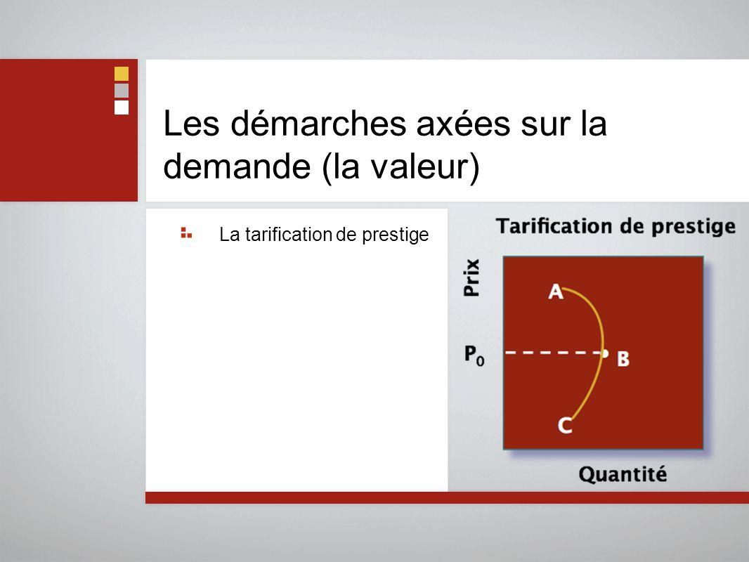 Les démarches axées sur la demande (la valeur) La tarification de prestige