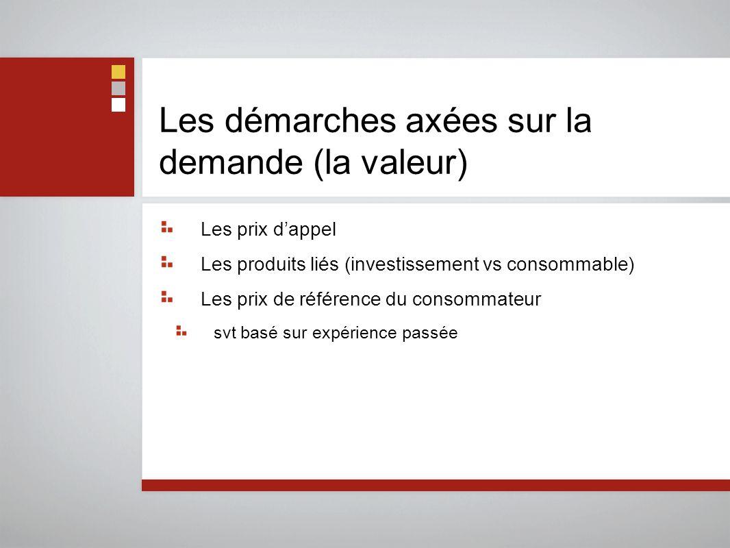 Les démarches axées sur la demande (la valeur) Les prix d'appel Les produits liés (investissement vs consommable) Les prix de référence du consommateur svt basé sur expérience passée