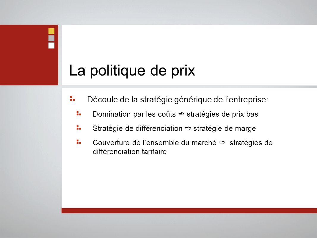 La politique de prix Découle de la stratégie générique de l'entreprise: Domination par les coûts ➬ stratégies de prix bas Stratégie de différenciation ➬ stratégie de marge Couverture de l'ensemble du marché ➬ stratégies de différenciation tarifaire