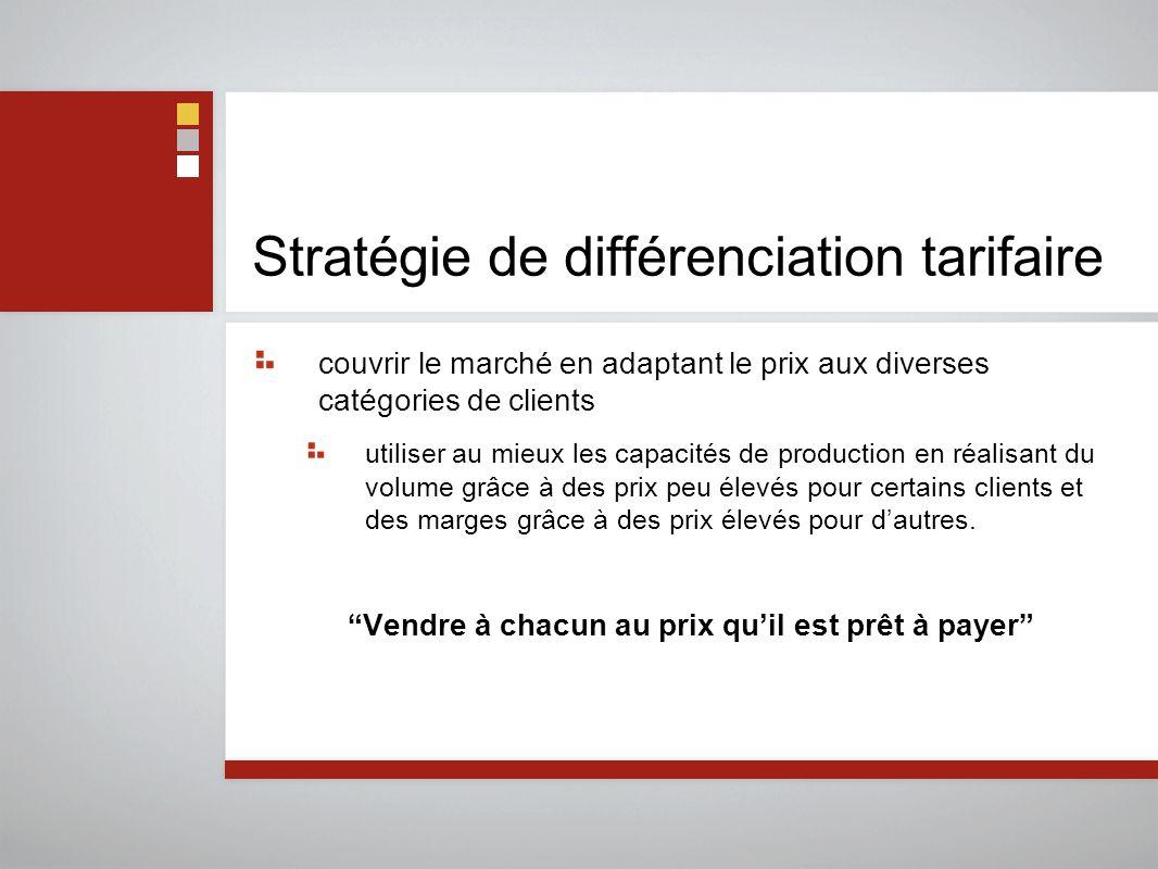 Stratégie de différenciation tarifaire couvrir le marché en adaptant le prix aux diverses catégories de clients utiliser au mieux les capacités de production en réalisant du volume grâce à des prix peu élevés pour certains clients et des marges grâce à des prix élevés pour d'autres.