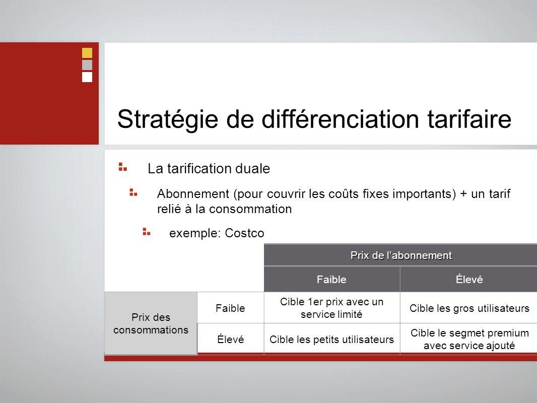 Stratégie de différenciation tarifaire La tarification duale Abonnement (pour couvrir les coûts fixes importants) + un tarif relié à la consommation e