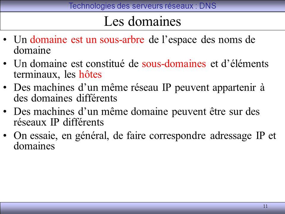 11 Les domaines Un domaine est un sous-arbre de l'espace des noms de domaine Un domaine est constitué de sous-domaines et d'éléments terminaux, les hô