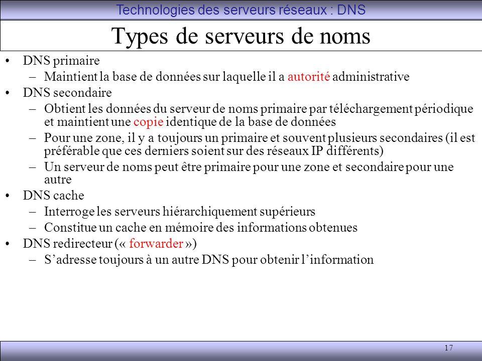 17 Types de serveurs de noms DNS primaire –Maintient la base de données sur laquelle il a autorité administrative DNS secondaire –Obtient les données