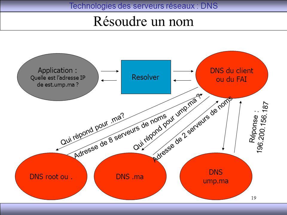 19 Résoudre un nom DNS du client ou du FAI Resolver Application : Quelle est l'adresse IP de est.ump.ma ? DNS root ou.DNS.ma DNS ump.ma Qui répond pou