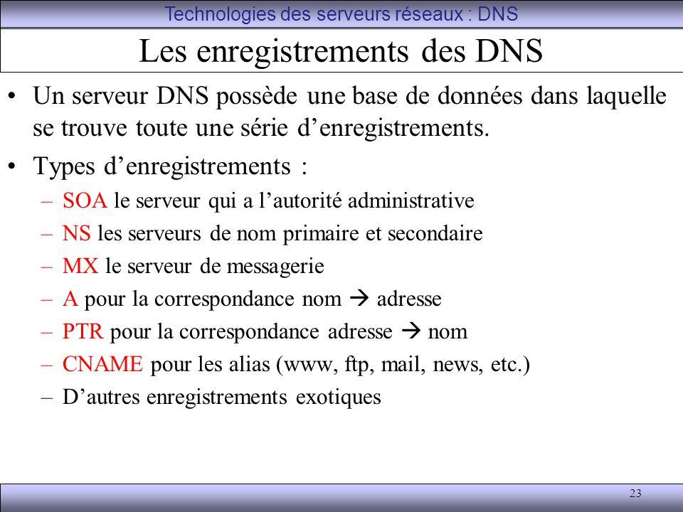 23 Les enregistrements des DNS Un serveur DNS possède une base de données dans laquelle se trouve toute une série d'enregistrements. Types d'enregistr