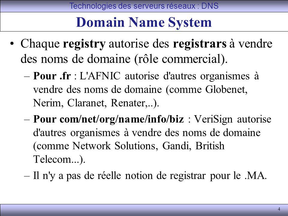4 Domain Name System Chaque registry autorise des registrars à vendre des noms de domaine (rôle commercial). –Pour.fr : L'AFNIC autorise d'autres orga
