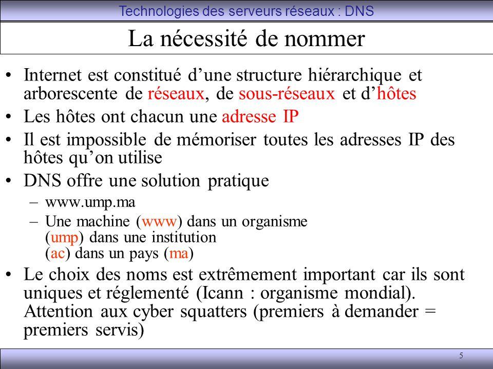 5 La nécessité de nommer Internet est constitué d'une structure hiérarchique et arborescente de réseaux, de sous-réseaux et d'hôtes Les hôtes ont chac