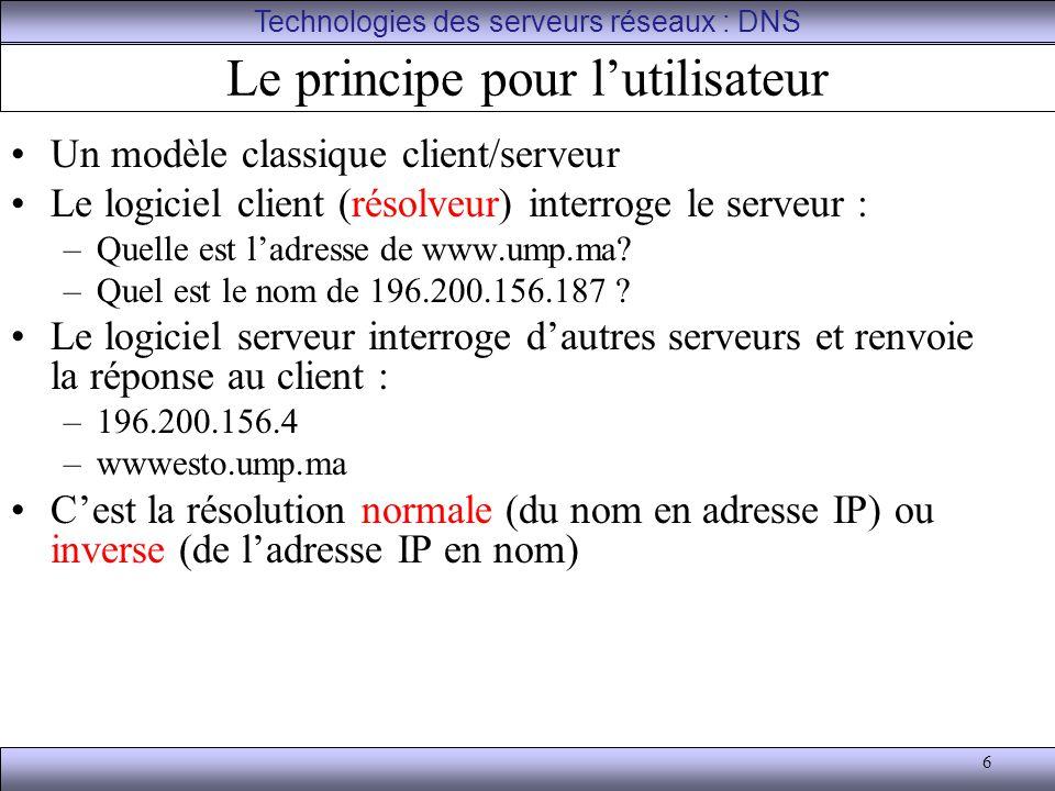 6 Le principe pour l'utilisateur Un modèle classique client/serveur Le logiciel client (résolveur) interroge le serveur : –Quelle est l'adresse de www