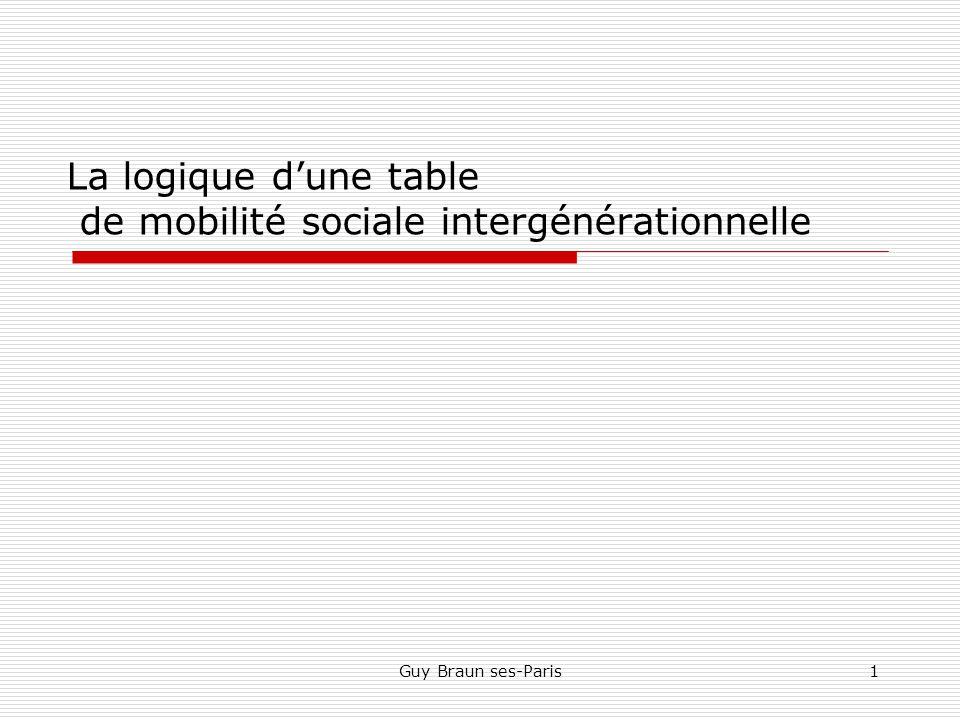Guy Braun ses-Paris1 La logique d'une table de mobilité sociale intergénérationnelle