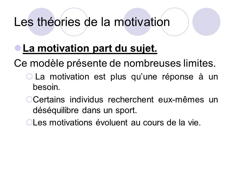 Les théories de la motivation La motivation part du sujet. Ce modèle présente de nombreuses limites.  La motivation est plus qu'une réponse à un beso