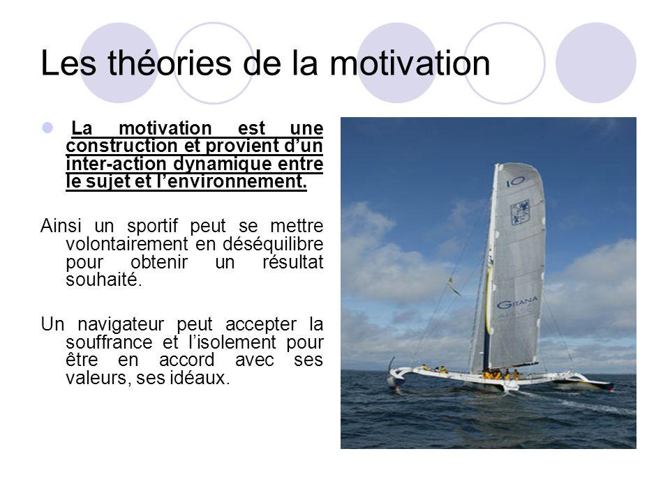 Les théories de la motivation La motivation est une construction et provient d'un inter-action dynamique entre le sujet et l'environnement. Ainsi un s