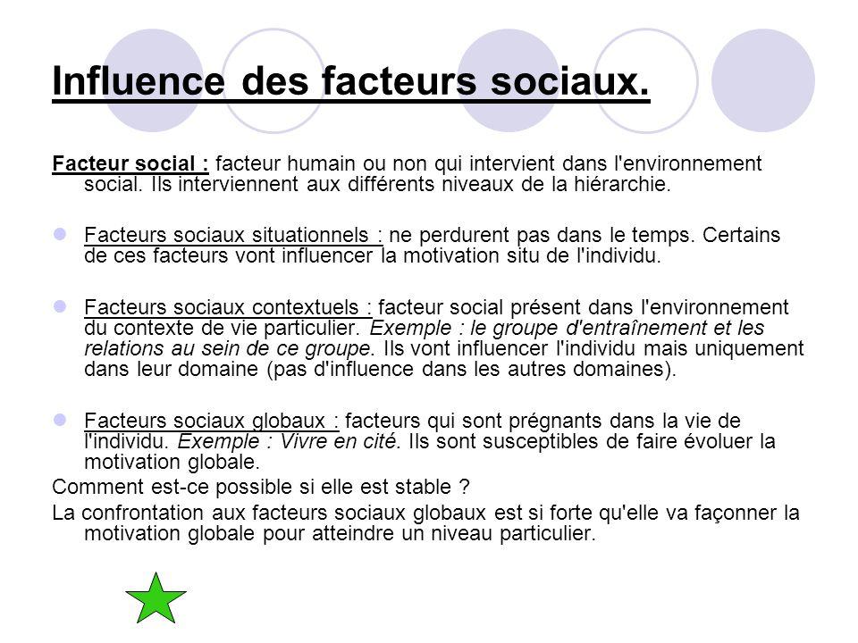 Influence des facteurs sociaux. Facteur social : facteur humain ou non qui intervient dans l'environnement social. Ils interviennent aux différents ni
