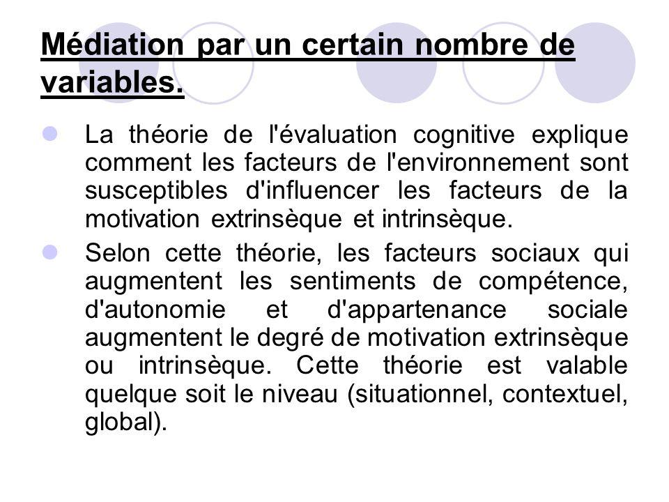 Médiation par un certain nombre de variables. La théorie de l'évaluation cognitive explique comment les facteurs de l'environnement sont susceptibles