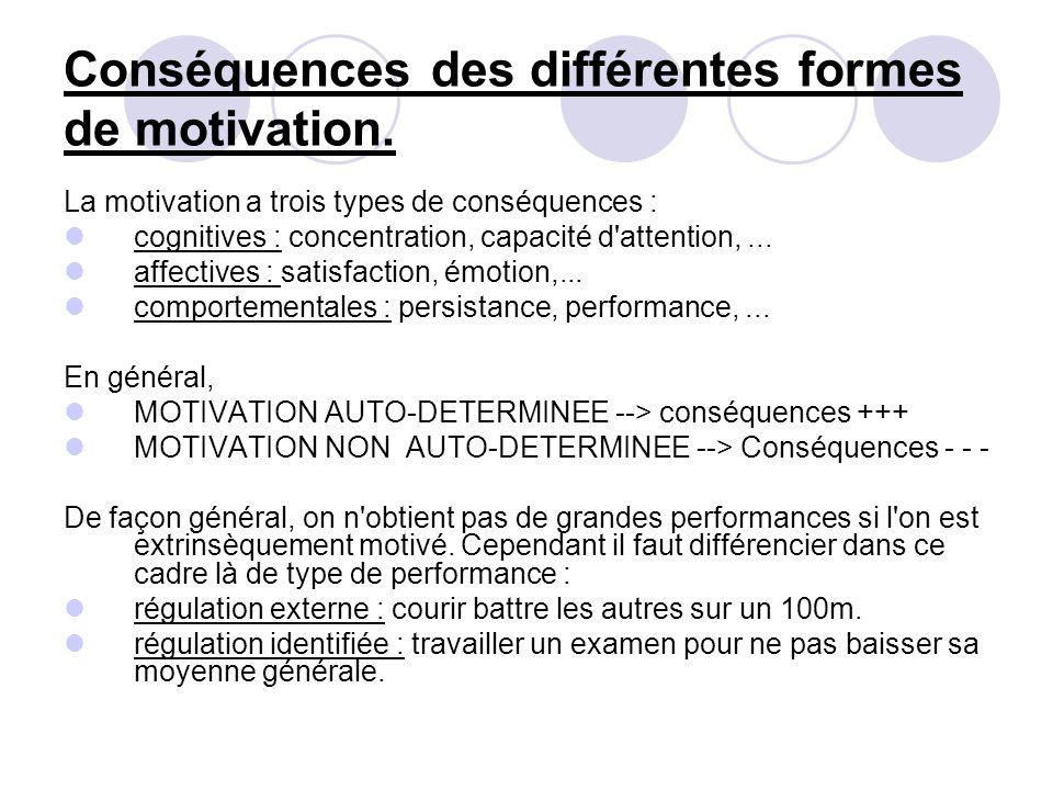 Conséquences des différentes formes de motivation. La motivation a trois types de conséquences : cognitives : concentration, capacité d'attention,...