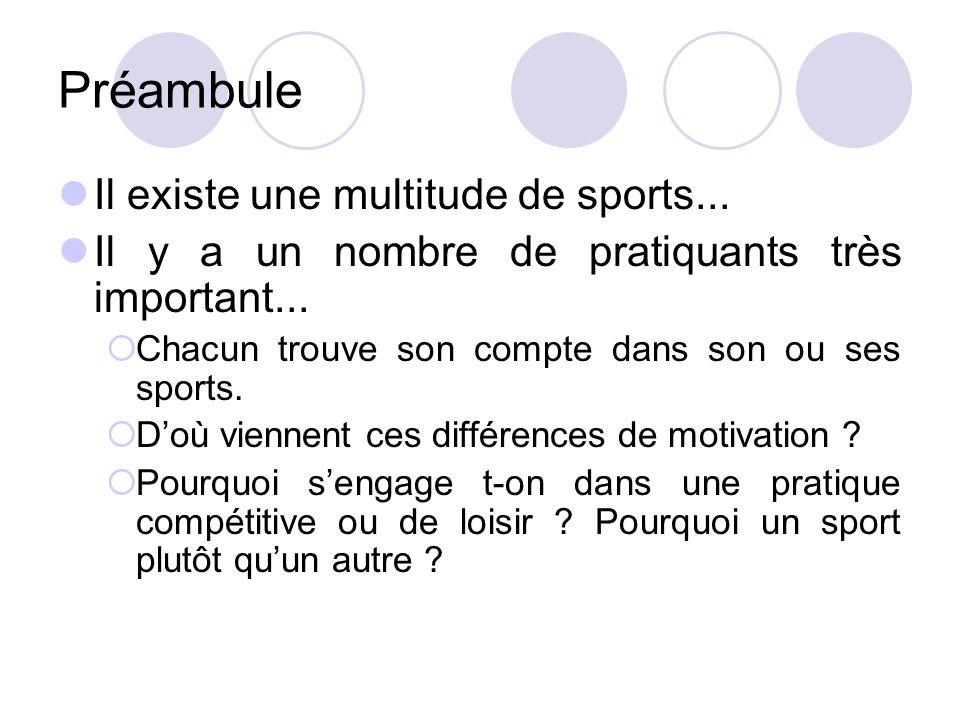 Préambule Il existe une multitude de sports... Il y a un nombre de pratiquants très important...  Chacun trouve son compte dans son ou ses sports. 