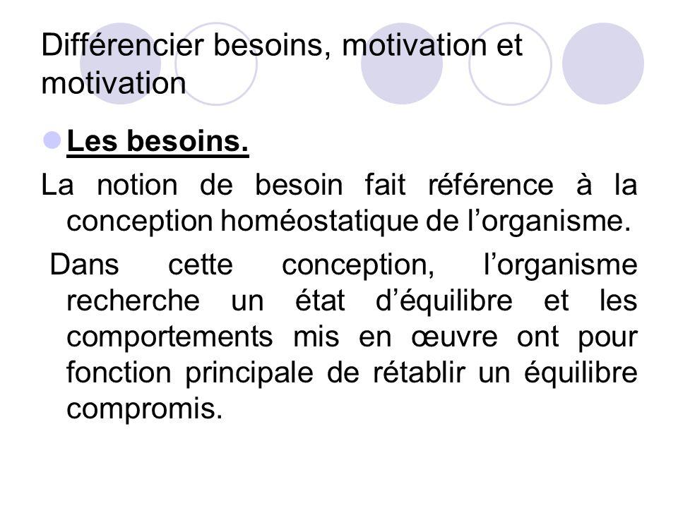 Différencier besoins, motivation et motivation Les besoins. La notion de besoin fait référence à la conception homéostatique de l'organisme. Dans cett