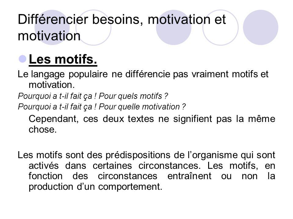 Différencier besoins, motivation et motivation Les motifs. Le langage populaire ne différencie pas vraiment motifs et motivation. Pourquoi a t-il fait