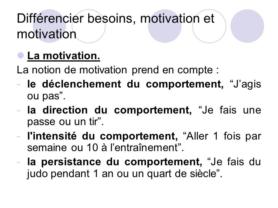 """Différencier besoins, motivation et motivation La motivation. La notion de motivation prend en compte : -le déclenchement du comportement, """"J'agis ou"""