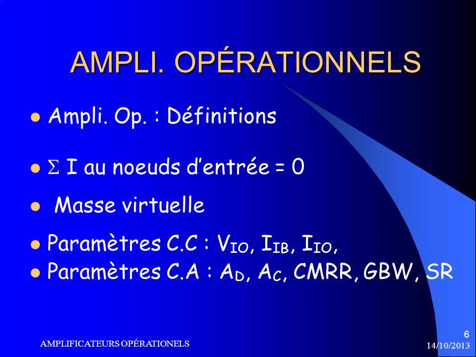 14/10/2013 AMPLIFICATEURS OPÉRATIONELS 17 AMPLI-OP PRATIQUE V O(offset I IO) : Tension de décalage à la sortie due à I IO R C = R 1  R f