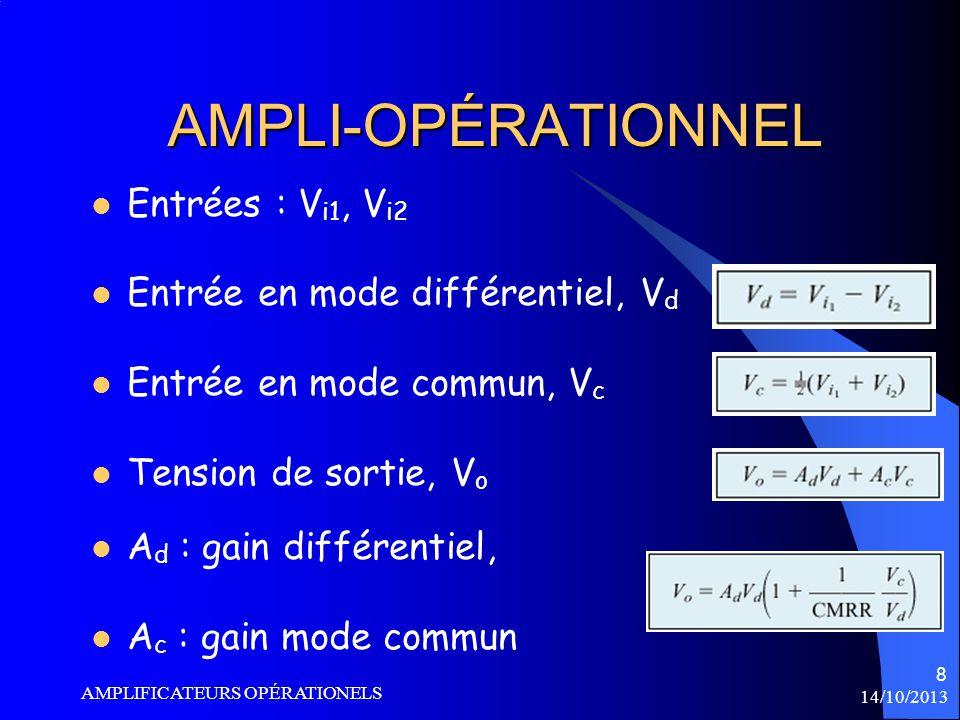 14/10/2013 AMPLIFICATEURS OPÉRATIONELS 9 AMPLI-OPÉRATIONNEL CMRR = A d /A c CMRR (dB) = 20 log A d /A c Le CMRR est très élevé (  90 dB) Le courant qui entre dans chacune des entrées est négligeable (  0) Le gain A d est très grand (  200,000 )